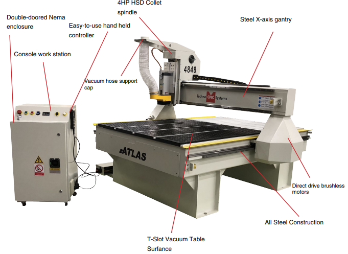 atlas series - techno cnc systems - cnc routers